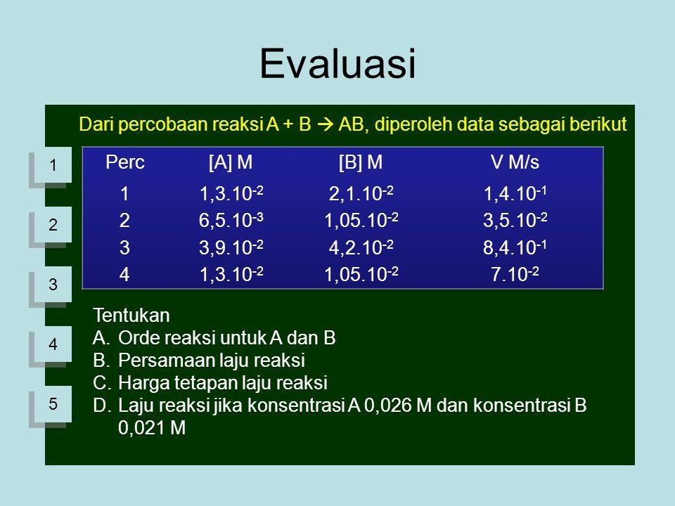 Evaluasi Dari percobaan reaksi A + B  AB, diperoleh data sebagai berikut. 1. Perc. [A] M. [B] M.
